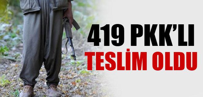 Şırnak'ta Teslim Olan PKK'lı Sayısı 419 !