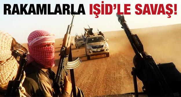 Rakamlarla IŞİD'le Savaş !