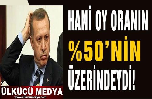 ERDOĞAN HANİ OY ORANIN %50'NİN ÜZERİNDEYDİ!