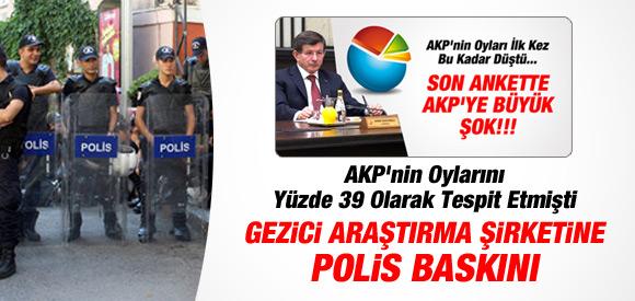 GEZİCİ ARAŞTIRMA ŞİRKETİNE POLİS BASKINI