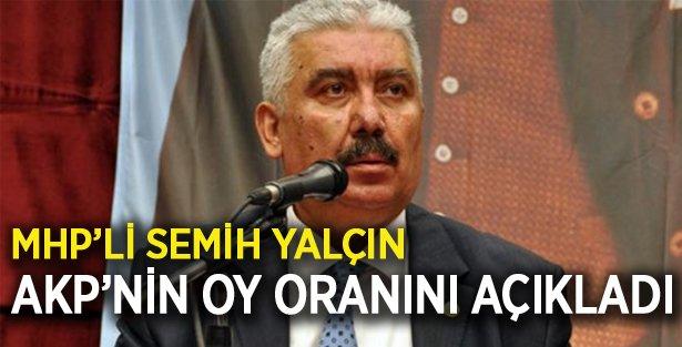 MHP'li Semih Yalçın AKP'nin oy oranını açıkladı