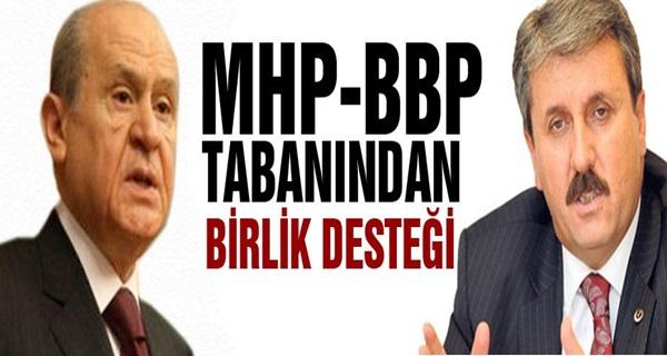 MHP ve BBP Tabanı Birlik Desteği !