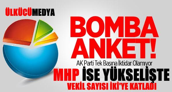 Sonar'ın Son Seçim Anketin'de MHP Yükselişte !