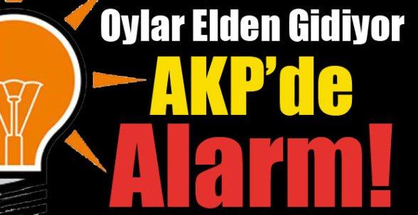'AKP'nin oyları hızla eriyor'
