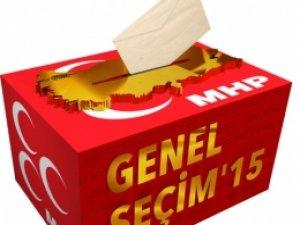 MHP Ankara milletvekili aday adayları