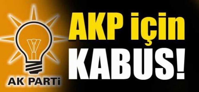 AKP için kabus!