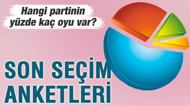 Ankara'yı sallayan anket sonucu