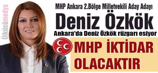MHP Ankara Aday Adayı Deniz Özkök ''MHP İKTİDAR OLCAKTIR''