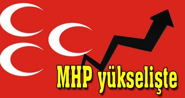 MHP Oylarını Hızla Artırıyor