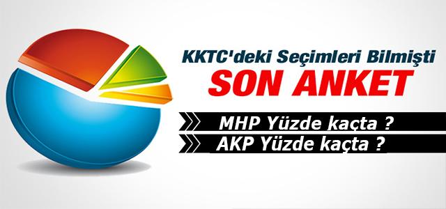 Ünlü Anket Şirketinden AKP'yle İlgili Çarpıcı Oy Sonucu