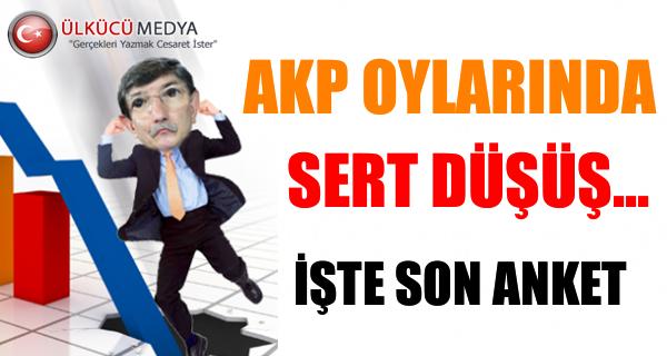 AKP oylarında sert düşüş...