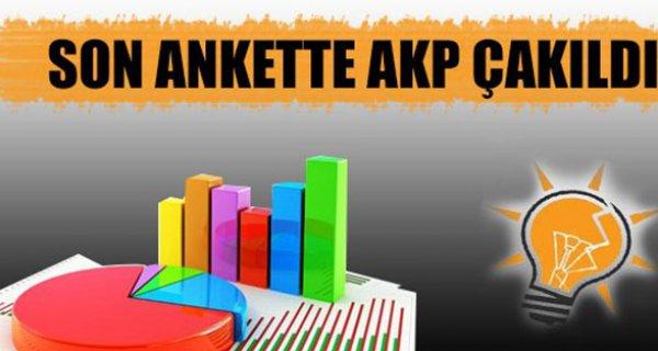 Yasak öncesi son anketten AKP'ye kötü haber var!