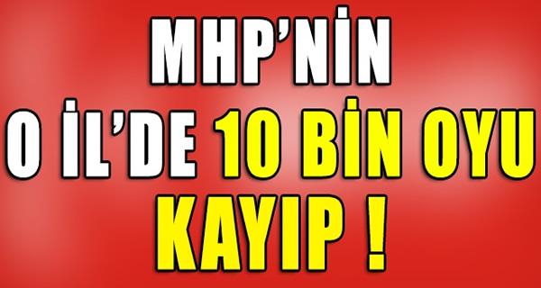 MHP'NİN O İL'DE 10 BİN OYU KAYIP !