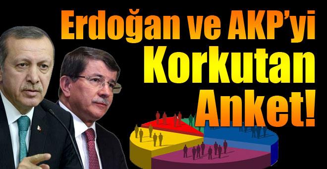 AKP'yi ve Erdoğan'ı korkutacak anket!