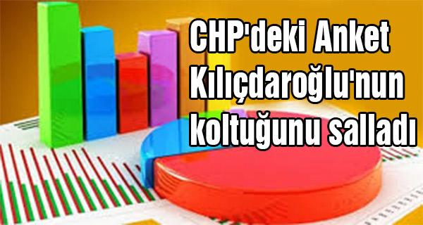 CHP'deki Anket Kılıçdaroğlu'nun koltuğunu salladı
