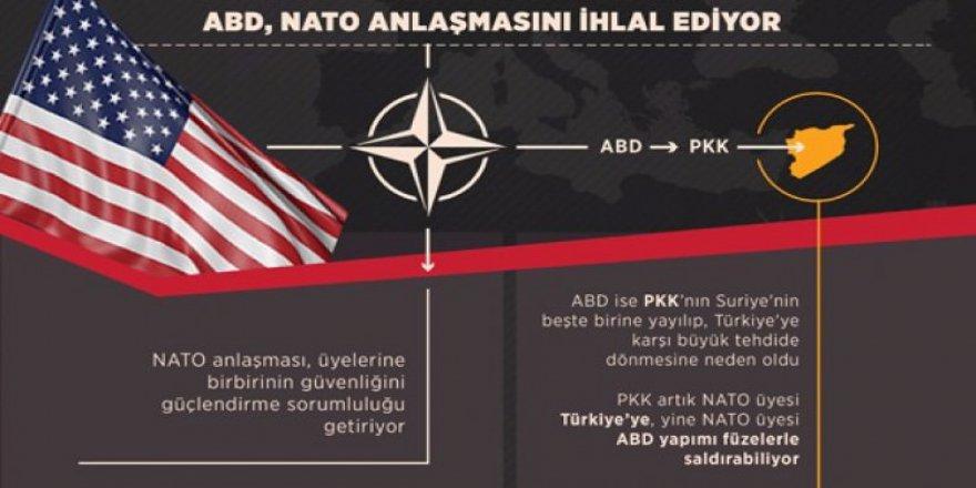 İşte ABD-PKK ortaklığı!