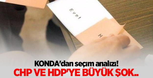 KONDA'dan seçim analizi! CHP ve HDP'ye kötü haber