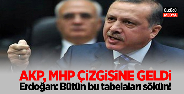 CumhurBaşkanı Erdoğan: Bütün bu tabelaları sökün!