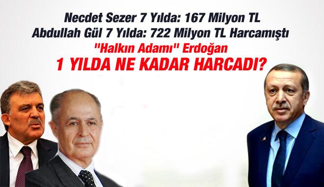 """""""Halkın Adamı"""" Erdoğan 1 Yılda NE KADAR HARCADI?"""