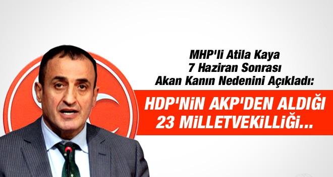 MHP'li Atila Kaya: Terörün Sebebi 23 Vekil