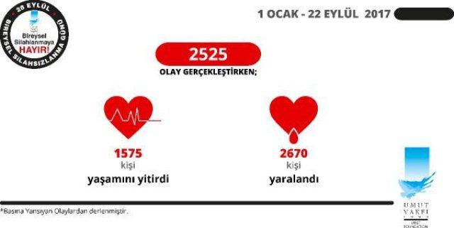 """Nazire Dedeman Çağatay:""""Türkiye'de bireysel silahlanmaya servet harcandığına dikkat çekti."""""""