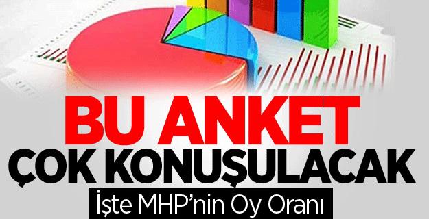 Son Seçim Anket Sonuçları! İşte MHP'nin Oy Oranı