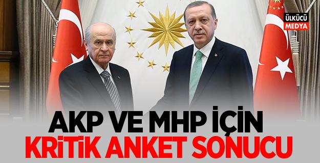 AKP VE MHP İÇİN KRİTİK ANKET SONUCU