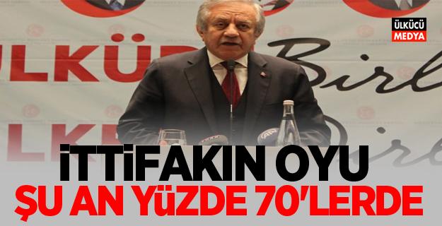 MHP'li Celal Adan: İttifakın oyu şu an yüzde 70'lerde