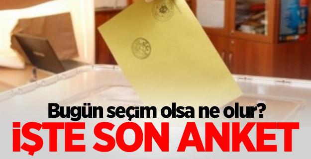 Son seçim anketinde CHP'ye kötü haber!