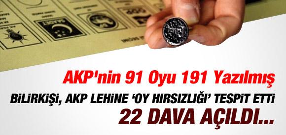 """AKP LEHİNE """"OY HIRSIZLIĞI"""" BELGELENDİ..!"""