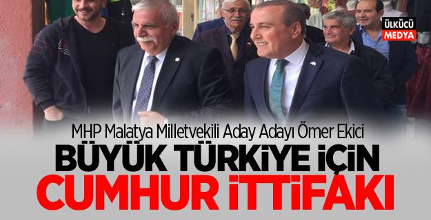 """MHP Malatya Milletvekili Aday Adayı Ömer Ekici """"Büyük Türkiye  için Cumhur ittifakı"""""""