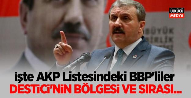 İŞTE AKP listesine giren BBP'liler ve illeri!