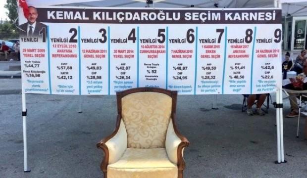 CHP'liler Kılıçdaroğlu'na pankart açtılar!
