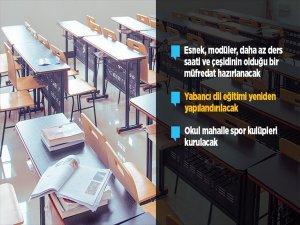 Milli Eğitimde Yeni Dönem Başlıyor