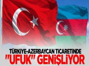 Türkiye-Azerbaycan Ticareti Artıyor