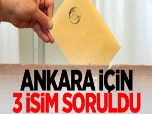 AKP'de SMS Anketinini Sonuçları