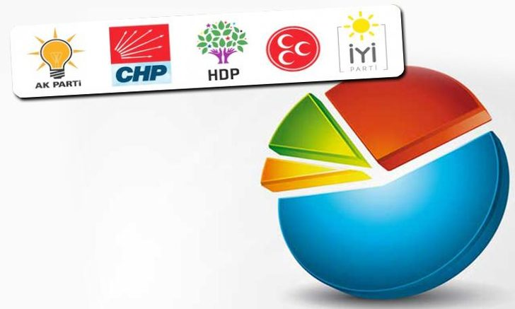 Piar'dan üç büyükşehir için anket: İstanbul'da AK Parti ve CHP başa baş 9