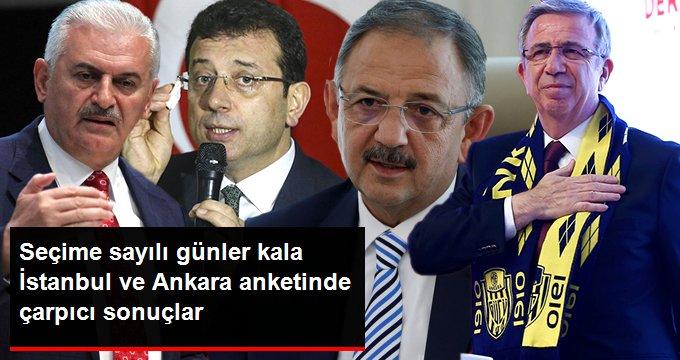 İstanbul ve Ankara İçin Yapılan Seçim Anketinde Çarpıcı Sonuçlar