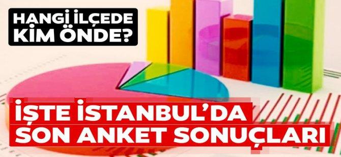 ORC İstanbul ilçe anketini açıkladı 4 İlçe el değiştiriyor