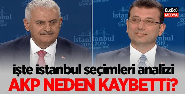 AKP Neden istanbul'u Kaybetti?