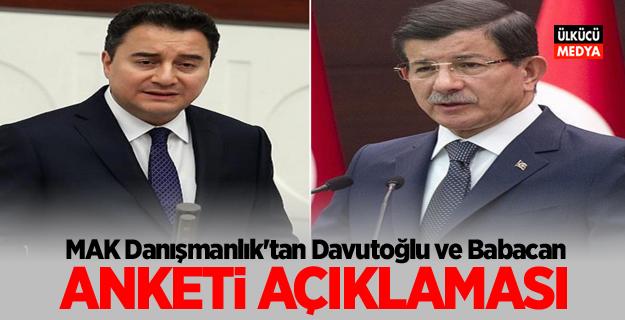 MAK Danışmanlık'tan Davutoğlu ve Babacan Anketi Açıklaması