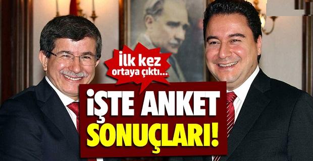 Davutoğlu ile Babacan hakkında yeni anket sonuçları açıklandı!