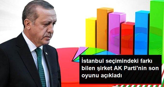 İşte Ak Parti'nin Oy oranı açıklandı