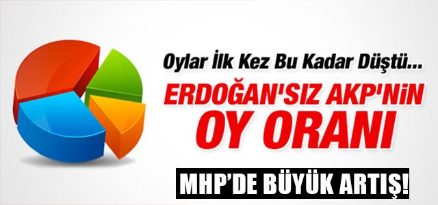 MHP OYLARINDA BÜYÜK ARTIŞ !