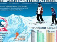 Kesintisiz Kayağın Adresi: Palandöken
