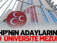 MHP'nin adaylarının 410'u üniversite mezunu