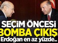 Seçim öncesi bomba çıkış! Erdoğan en az yüzde..