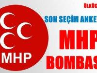 ORC'den yerel seçim anketi: MHP yükselişe geçerken, CHP, HDP ve İYİ Parti düşüşte