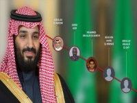 Görevden Alınan Suudi Yetkililer ve Soru İşaretleri