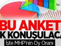 Son Ankette MHP Sürprizi İşte oy oranı